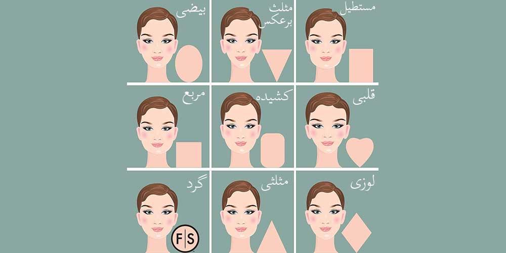 انواع فرم صورت + چه مدل مویی بهم میاد